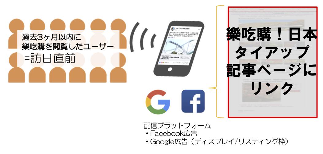 20190117_cs用リタゲ広告素材2