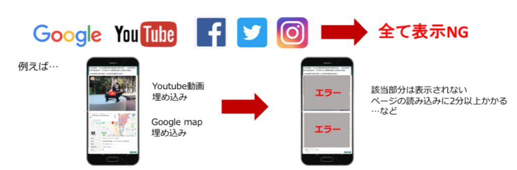 中国web環境