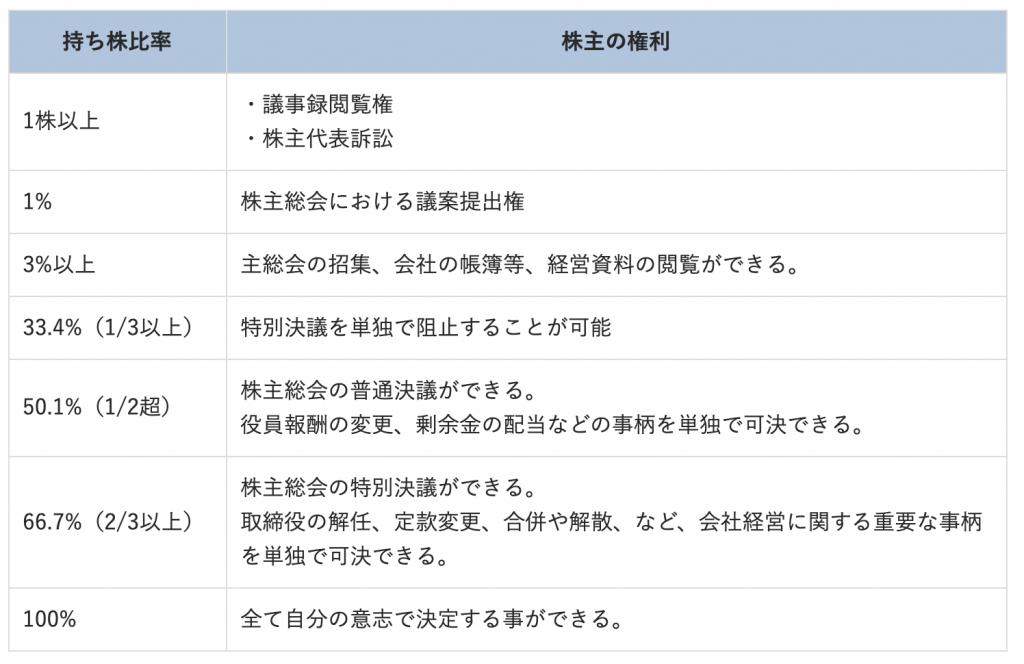 スクリーンショット 2021-06-20 20.53.04
